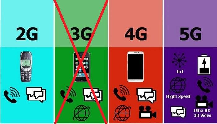 Addio al 3G dal 2020