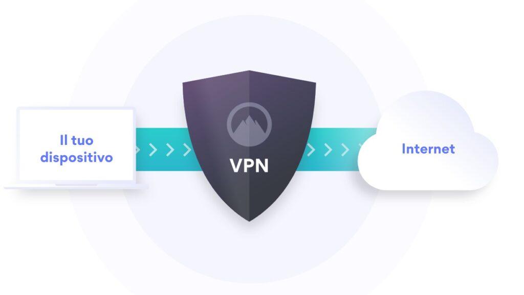 VPN Cover