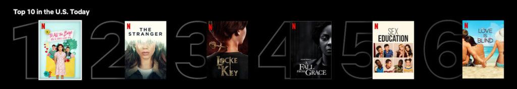 Netflix Most Popular Series