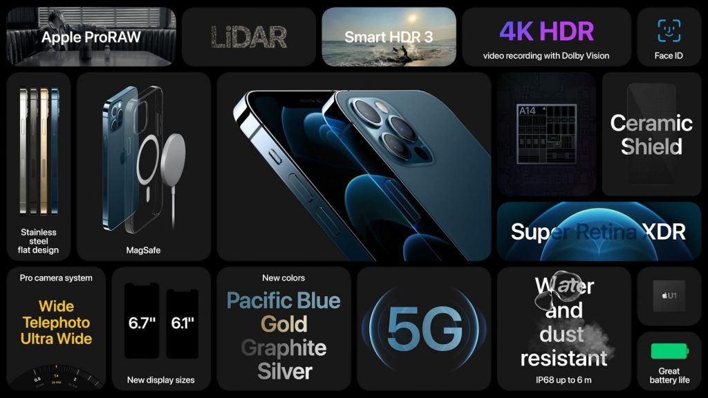 iPhone 12 All News Infographics
